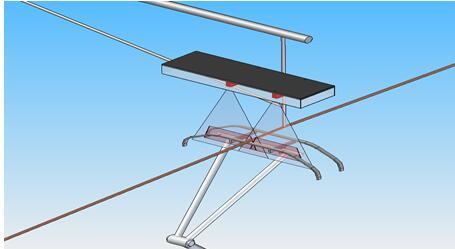 OPTIMSSS PSP  数字激光受电弓滑板检测系统