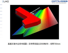 OPTIMESS高速二维2D激光位移传感器